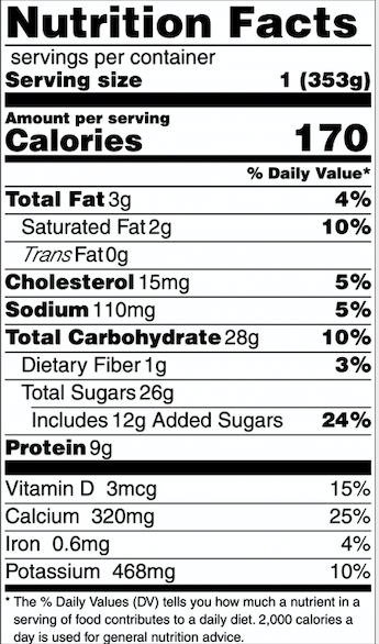 nutrition facts label for the pumpkin spice latte recipe